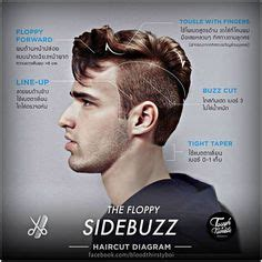 mens haircuts in bend oregon the rockabilly undercut hair diagram