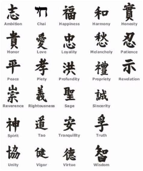 tattoo alphabet chinese 25 amazing chinese tattoo designs with meanings body art