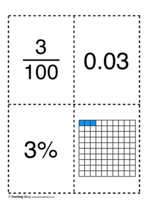 decimals | teaching ideas