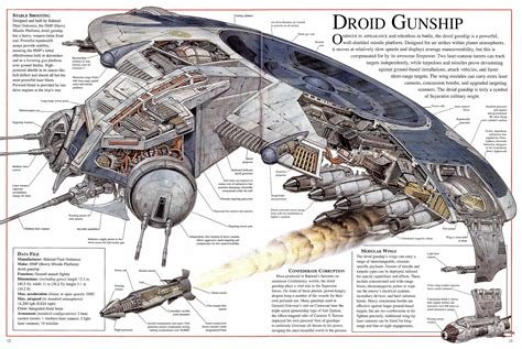 Wars Cross Sections by Episode 3 Droid Gunship Wars Details