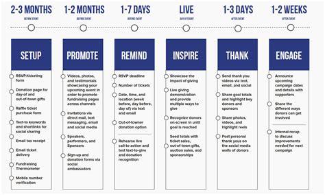 Dinner Calendar No Brainer Plan For Your Fundraising Calendar Mobilecause