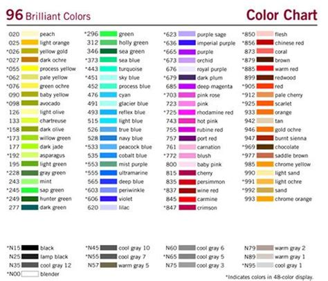 color charts charts and colors on