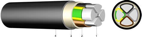 Kabel Nyy 4x50 e ayy pvc isolierte kabel mit aluminiumleiter starkstromkabel 0 6 11 kv kabelov 233 centrum