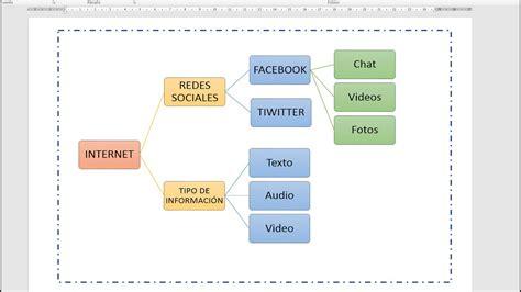 como se hace imagenes en como hacer un esquema en word