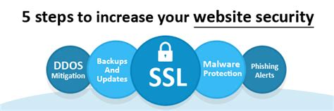 security for webmasters how to secure your website from hackers books 5 tips to improve your website security