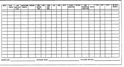 format logbook quality surveillance log format