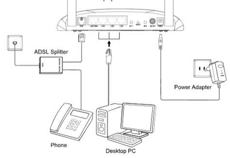 adsl ufficio solu 231 227 o de problemas modem roteador adsl tp link