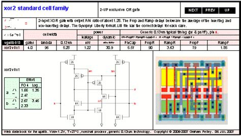 layout editor cell standard cells 2