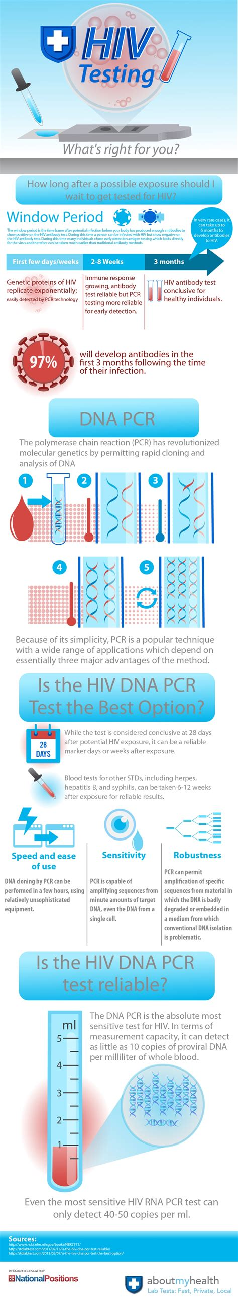 hiv 2 pcr test hiv dna pcr testing what s right for you std lab test