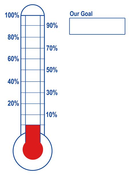 Thermometer Template For Fundraising thermometer ourgoal top right thermometer template