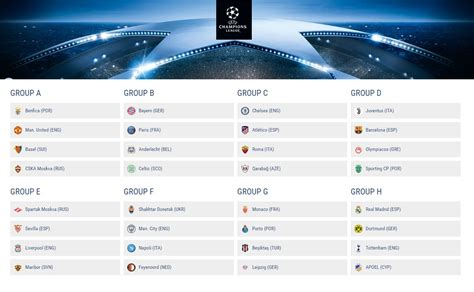 Chions League Draw | 2016 chions league draw how to drawing chions league