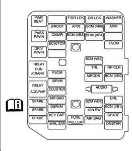 saturn vue engine diagram further 2003 fuse get free image about wiring diagram