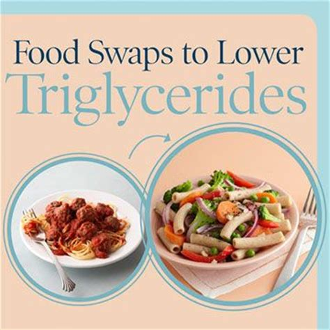 diet to lower cholesterol and triglyceride foods that lower triglycerides