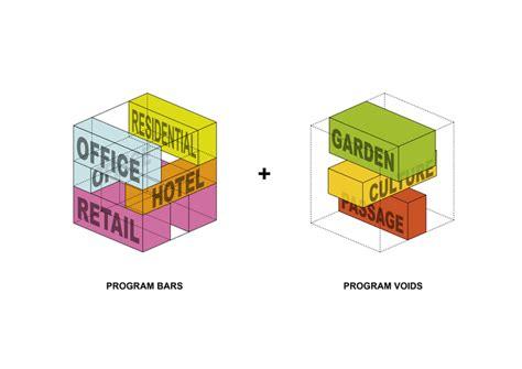 design application eu forum rotterdam