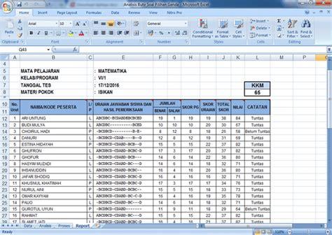 contoh format analisis butir soal pilihan ganda aplikasi analisis butir soal pilihan ganda format