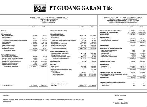 contoh makalah jenis jenis laporan keuangan lengkap jenis jenis laporan keuangan aria prasetia dharma