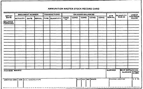 stock record card template inventory management