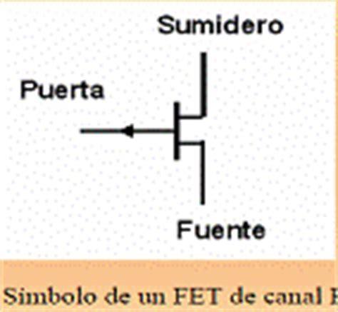 transistor fet principio de funcionamiento el transistor fet electr 243 nica 243 gica monografias