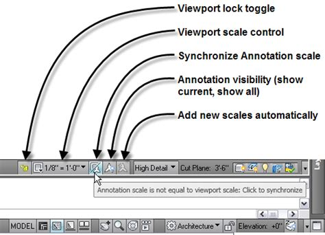 layout scale view the architect s desktop aca annotative content and named