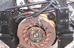 Brake Retarder System Brake Retarder Denver Co Telma Klam Frenelsa Megnetic