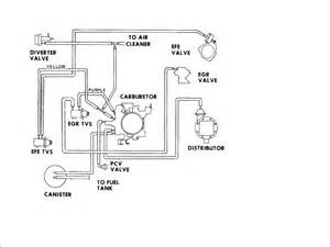4bbl quadrajet carburetor diagram 4bbl free engine image for user manual