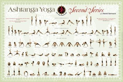 Yoga Rugs Second Series Poster Ashtanga Yoga Productions