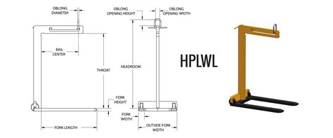 wiring diagram for sullair 185 sullair compressor wiring