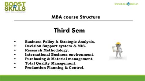 Mba In Purchase And Material Management by Mba Production Operation Management Ms