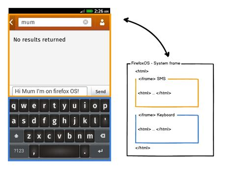 Keyboard Themes For Firefox Os | part 2 ui testing on firefox os working with iframes