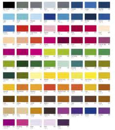 colors chart dupont automotive paint color chips images