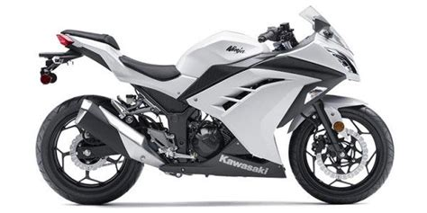 kawasaki ninja 300 price check march offers images colours mileage amp specs india zigwheels