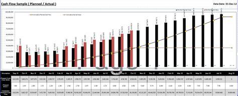 exle cash flow chart cash flow planning engineer est