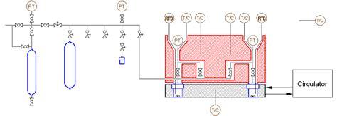 vapor pressure diagram apparatus for vapor pressure determination parr