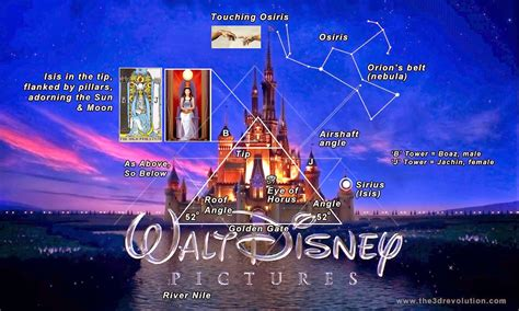 disney illuminati top 10 disney illuminati symbolism used in most