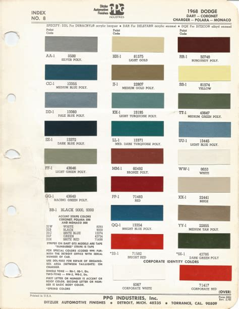 1968 dodge charger car paint colors urekem paints