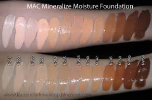 mac foundation colors mac studio fix foundation color chart car interior design