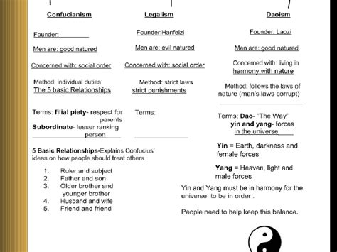Confucianism Daoism And Legalism Essay by Confucianism Daoism And Legalism Essay 28 Images Confucianism Daoism Legalism At Essaypedia