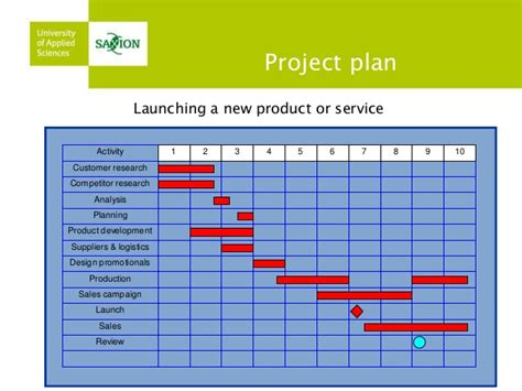 project launch plan template creating an effective business plan