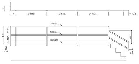 Osha Handrail Standards standard handrail drawings
