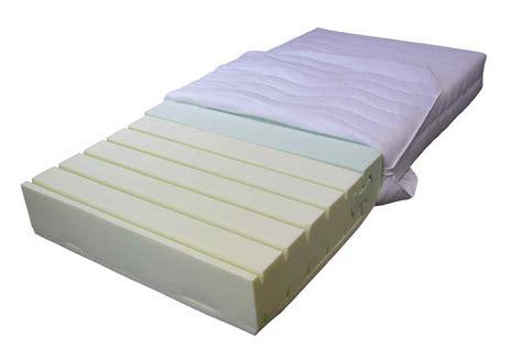 7 zonen matratzen matratzen comfort 28 images matratze comfort basic