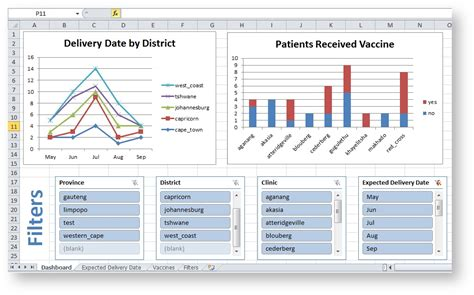 confluence templates exles tutorial create an excel dashboard commcare
