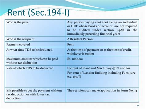 Tds Provisions Income Tax Act 1961