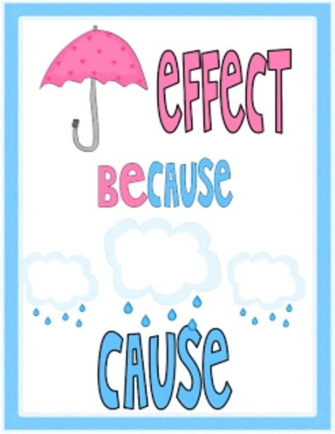 printable cause and effect poster 12 easy cause and effect activities and worksheets teach