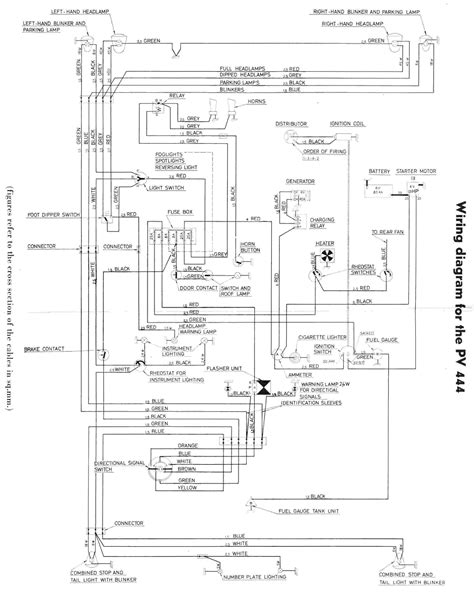 volvo wiring diagram color codes wiring diagram manual