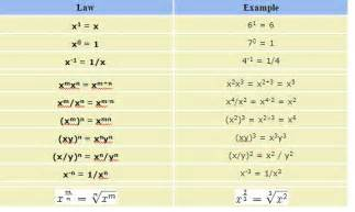 lessonstudy1fall07 operations with complex numbers