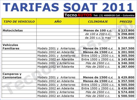 soat 2016 motos colombia soat 2011 tarifas soat 2011 tarifas soat 2011 para