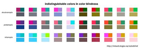 monochrome color blindness website design guide for color blind