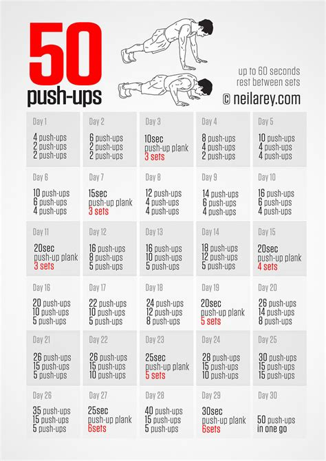 why i pushups and why you should do them