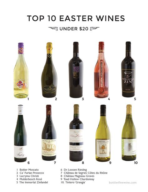 7 Great Wines 20 by Top 10 Easter Wines 20 Drink A Wine