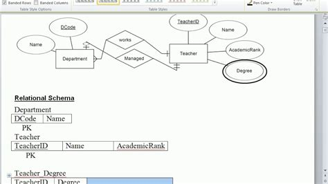 convert er diagram to relational schema exle 3 db ii er schema to relational schema mapping q1 q2